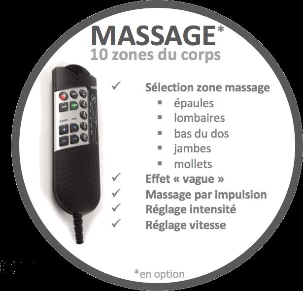 massage naturaliterie